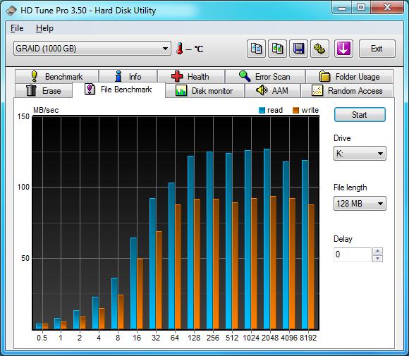 HDTune File Benchmark Gigabyte SATA2 Chip