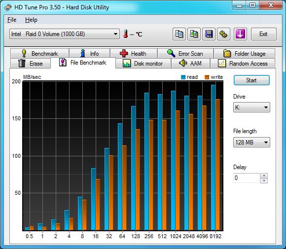 HDTune_File_Benchmark_Intel___Raid_0_Volume