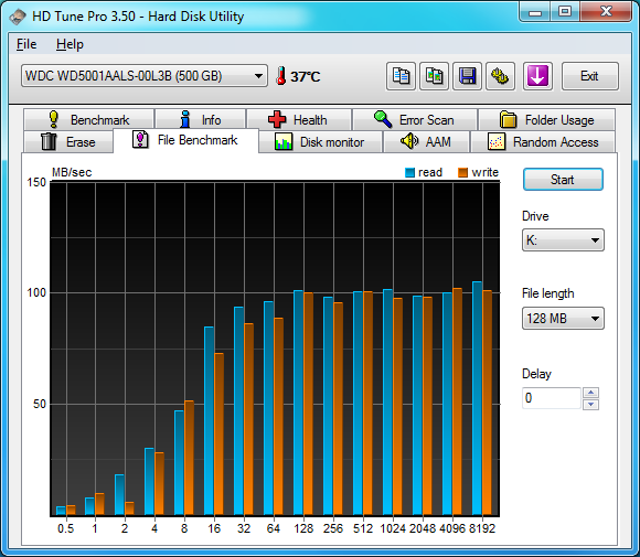 HDTune File Benchmark Single Drive (WD Black 500)