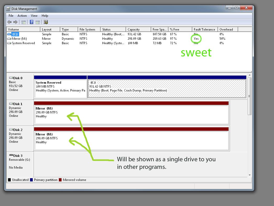 Использование программного raid-1 (gmirror) в freebsd (mirror raid disk freebsd geom)